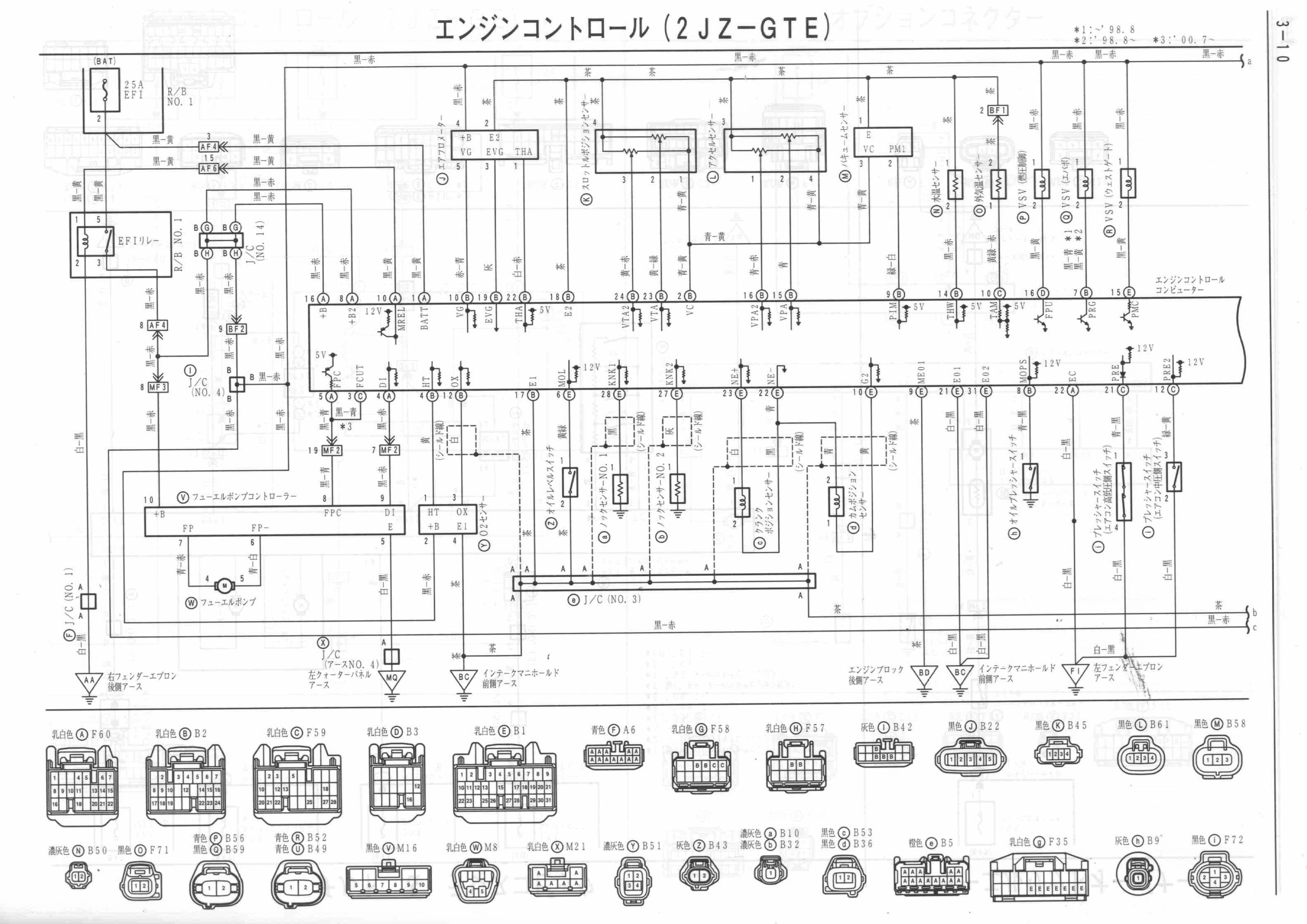 Mazda 626  Электросхемы  Мазда 626